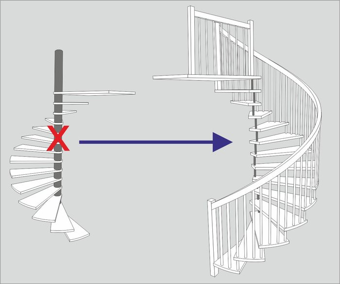 It is now possible to construct spiral staircases without newels.